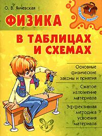 О. В. Янчевская Физика в таблицах и схемах
