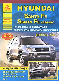 Hyundai Santa Fe / Hyundai Santa Fe classic с 2000 г. Руководство по эксплуатации, ремонту и техническому обслуживанию santa fe junior