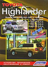 Toyota Highlander. Модели 2WD&4WD 2001-2007 гг. выпуска. Устройство, техническое обслуживание и ремонт velas vsc 50