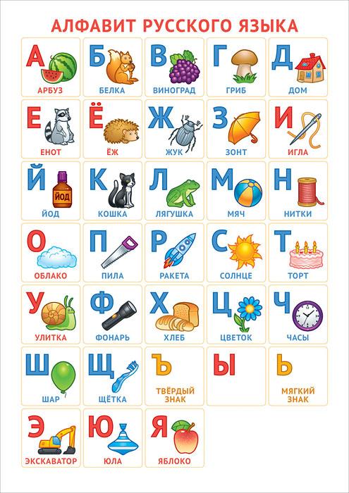 """Книга """"Алфавит русского языка. Плакат"""" — купить в интернет ..."""