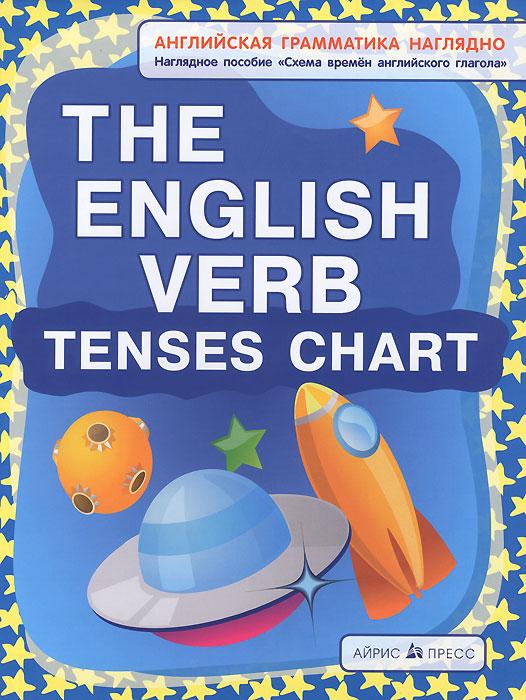 Н. И. Максименко The English Verb Tenses Chart / Схема времен английского глагола. Наглядное пособие цена в Москве и Питере