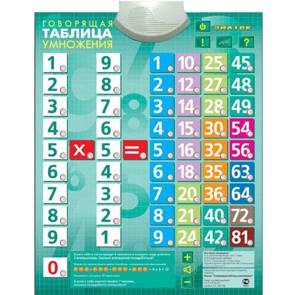 Звуковой плакат Знаток Говорящая таблица умножения электронный плакат знаток говорящая таблица умножения pl 03 um