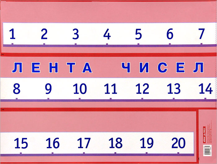 Лента чисел. Наглядное пособие лента чисел наглядное пособие