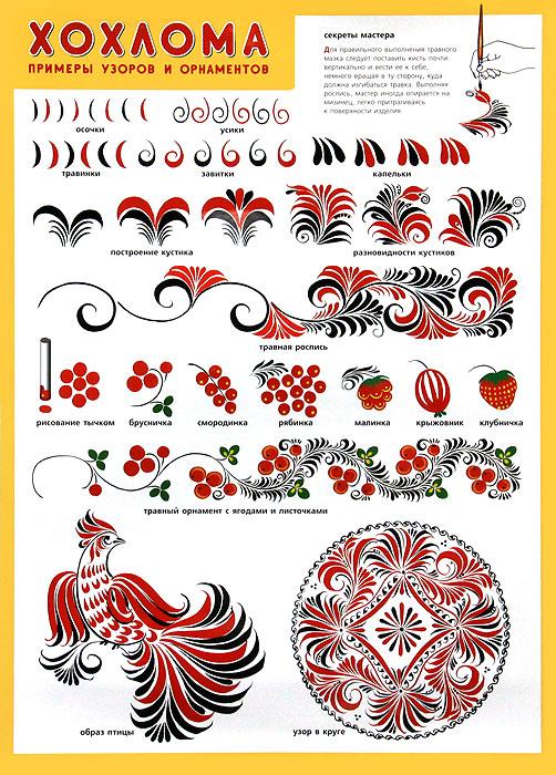 Фото - Хохлома. Примеры узоров и орнаментов. Плакат деви а мандалы 36 шаблонов 108 узоров и орнаментов для рисования