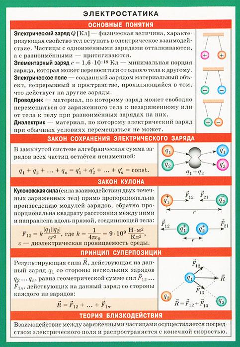 Электростатика. Наглядно-раздаточное пособие цена в Москве и Питере