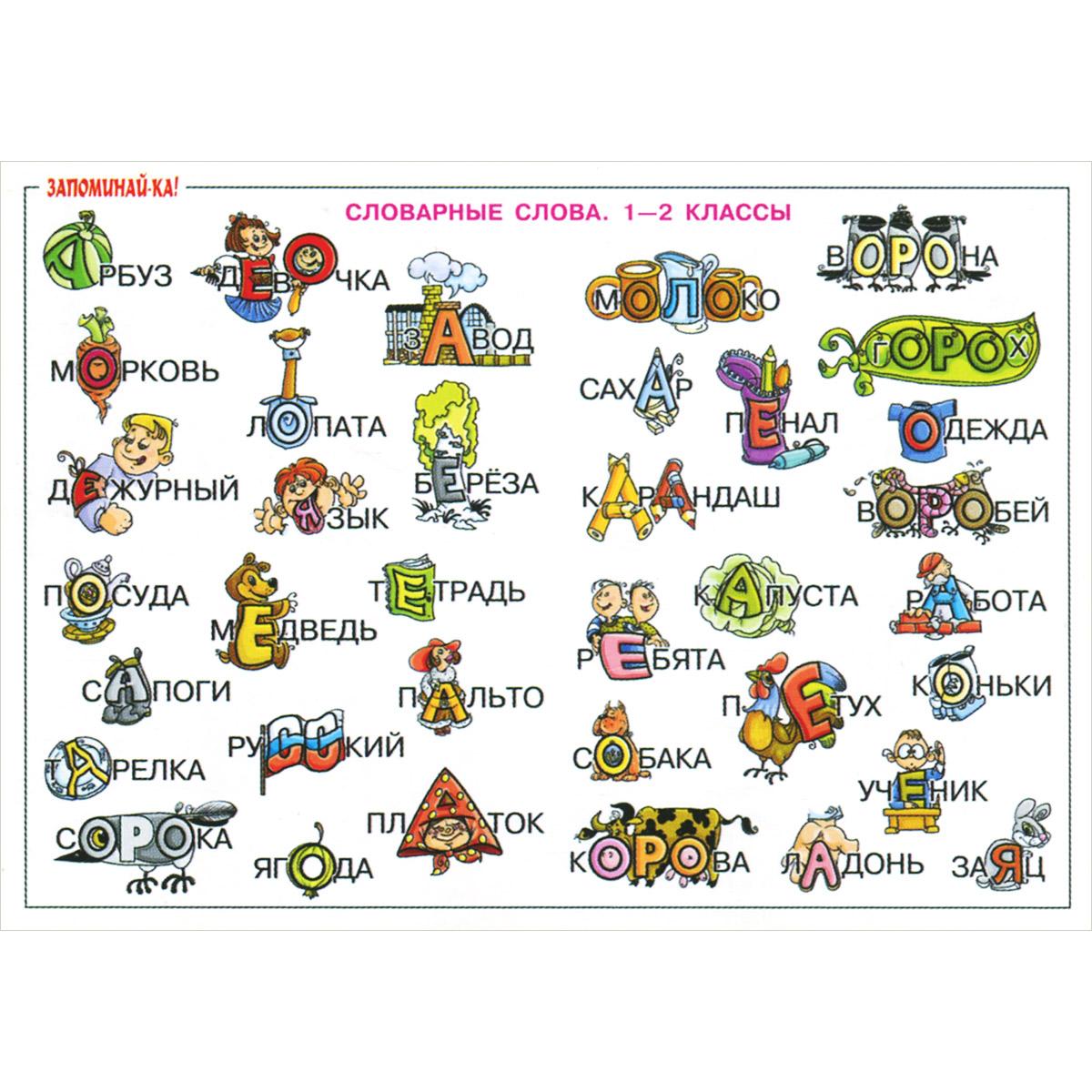 Русский язык. 1-2 классы. Словарные слова. Плакат