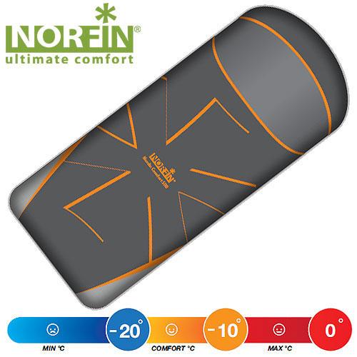 Мешок-одеяло спальный Norfin NORDIC COMFORT 500 NS L, цвет: оранжевый/серый, левосторонняя молния