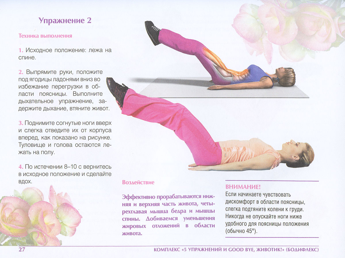 Упражнения Эффективное Для Похудения. Список лучших упражнений для похудения в домашних условиях для женщин