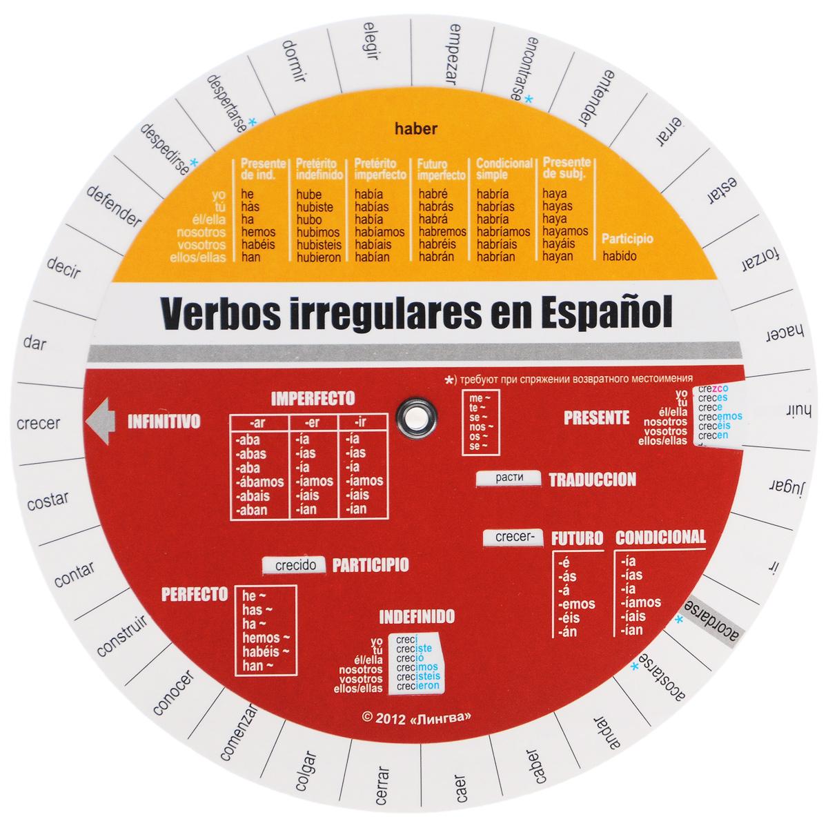 Verbos irregulars en Espanol / Испанские неправильные глаголы. Таблица французские неправильные глаголы таблица вертушка