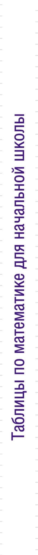 Таблицы по математике для начальной школы. Узорова О.В., Нефёдова Е.А.