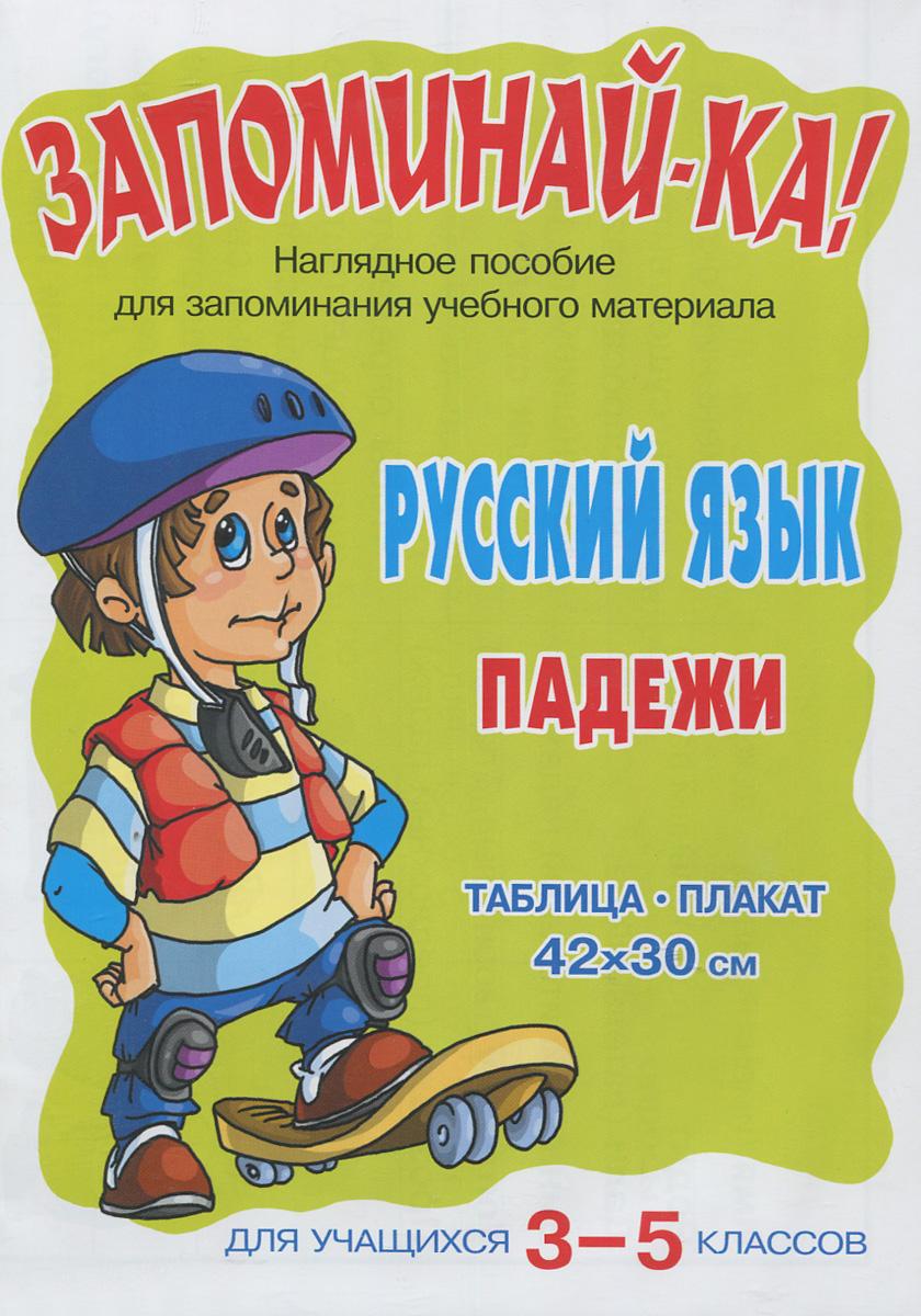 Русский язык. 3-5 классы. Падежи. Таблица-плакат