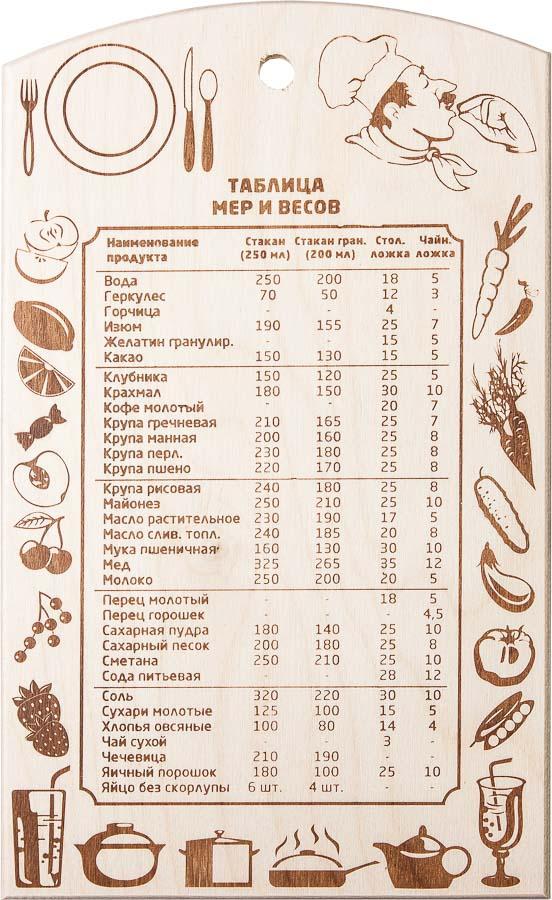 Доска разделочная Marmiton Таблица мер и весов, 30 см х 18,5 см доска разделочная marmiton птичий двор 17088