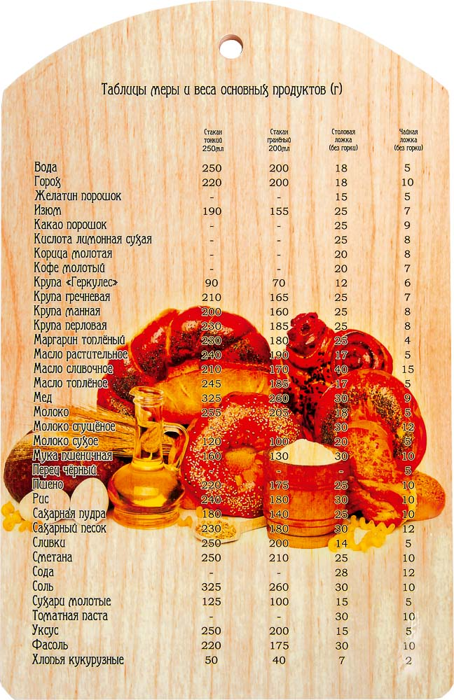 Доска разделочная Marmiton Выпечка, 28,5 см х 18,5 см доска разделочная marmiton птичий двор 17088
