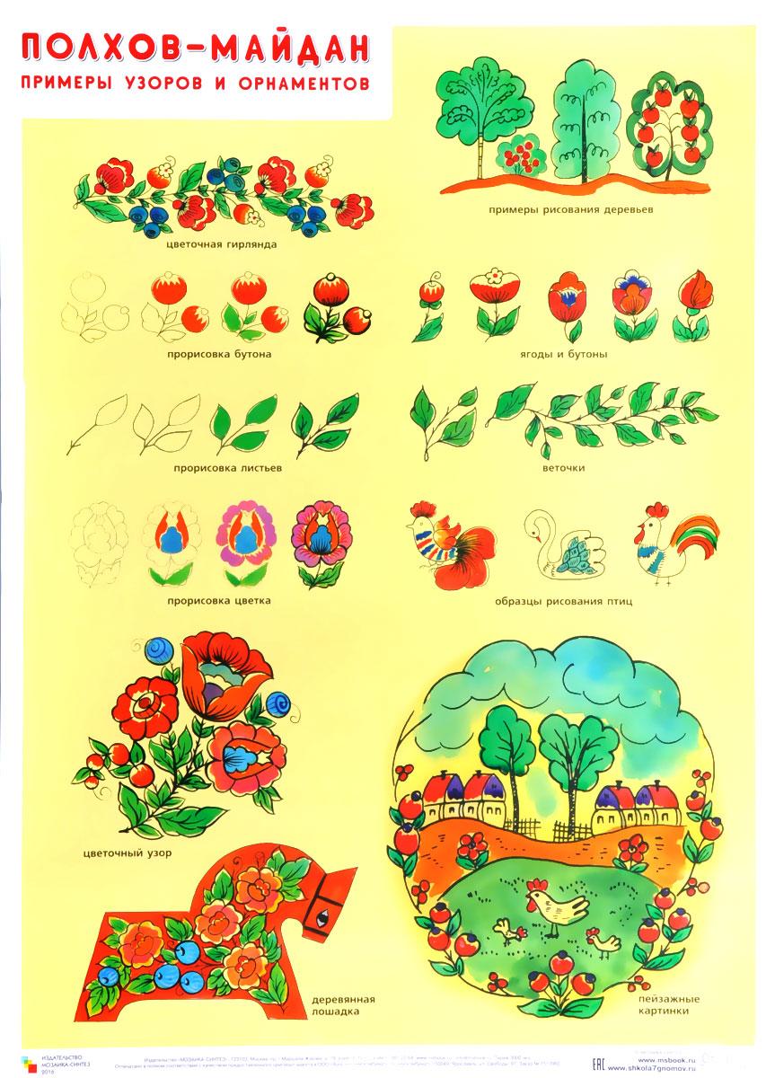 Фото - Полхов-майдан. Примеры узоров и орнаментов. Плакат деви а мандалы 36 шаблонов 108 узоров и орнаментов для рисования