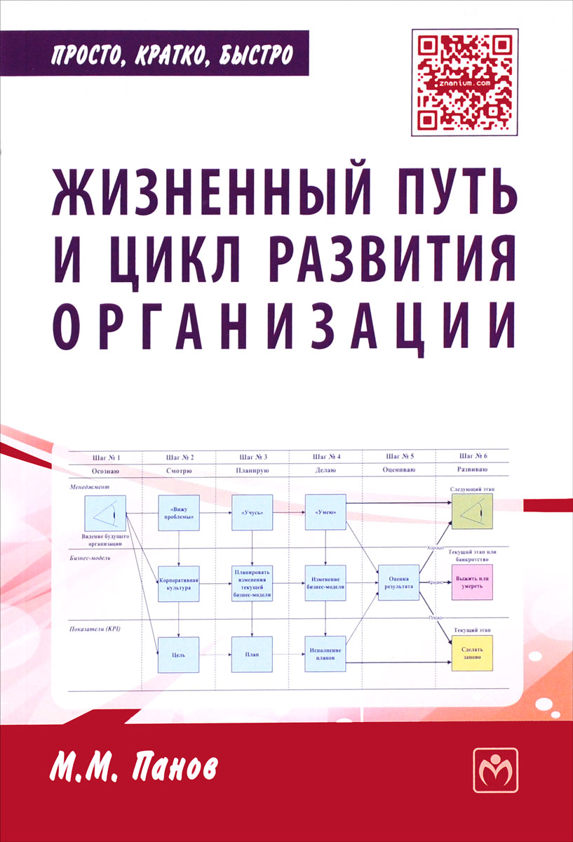 М. М. Панов Жизненный путь и цикл развития организации. Практическое пособие м м панов оценка деятельности и система управления компанией на основе kpi