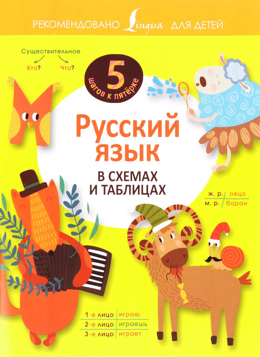 Русский язык в схемах и таблицах