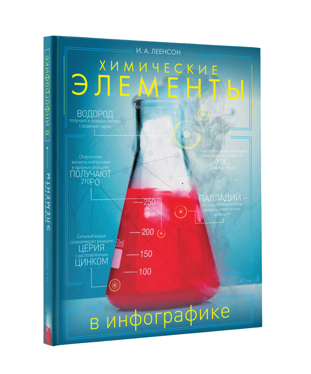 И. А. Леенсон Химические элементы в инфографике илья леенсон химические элементы путеводитель по периодической системе