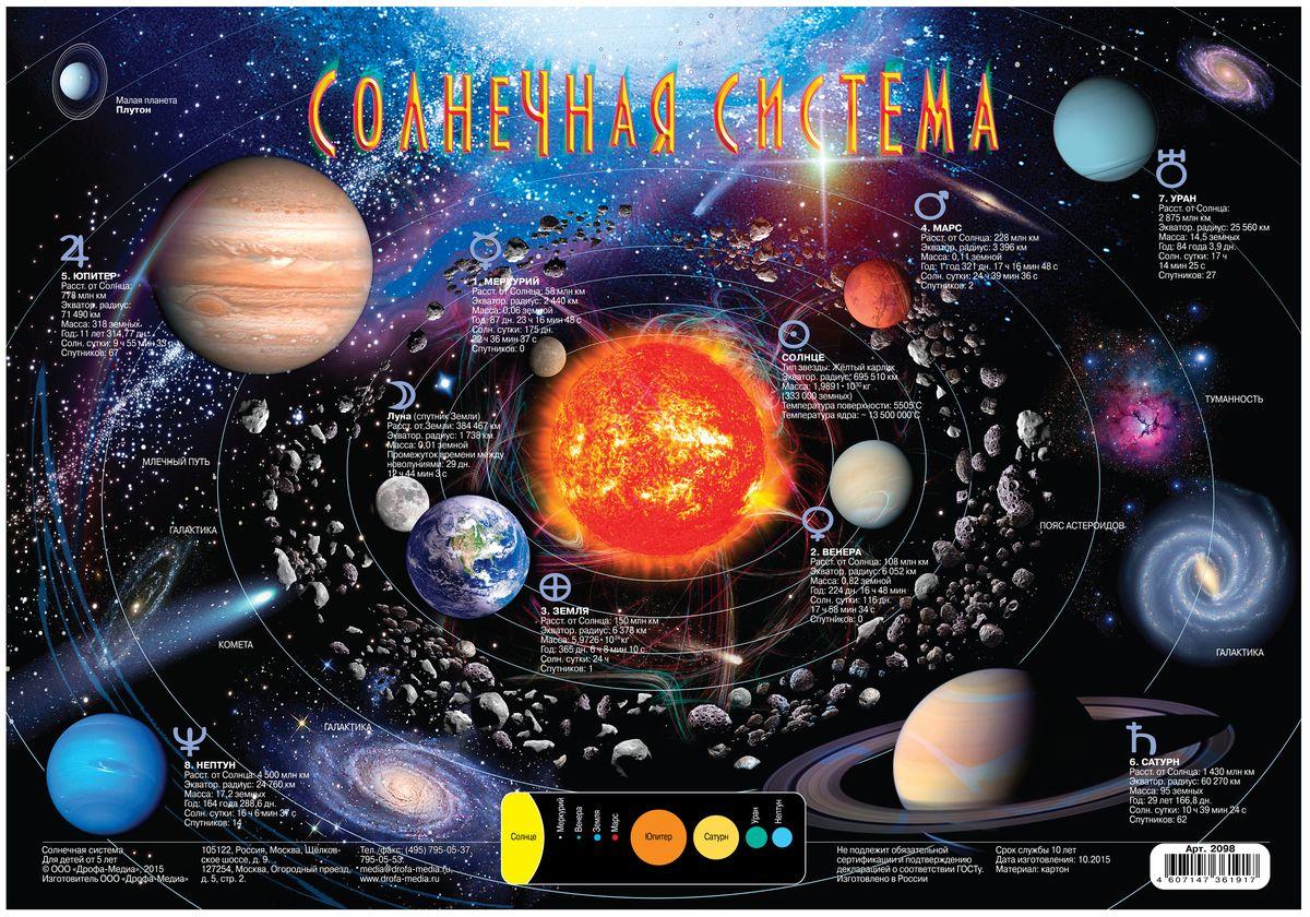 рекомендован карта всех планет картинки данном разделе