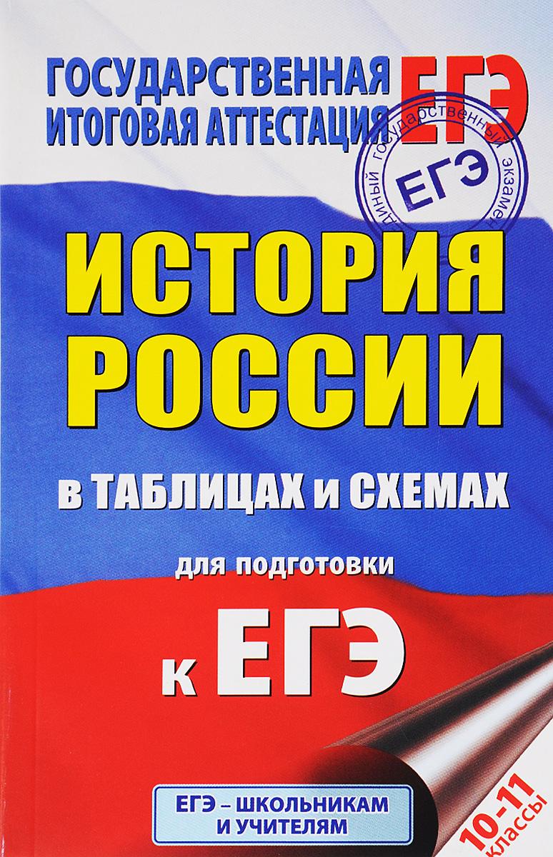 П. А. Баранов ЕГЭ. История России в таблицах. 10-11 классы
