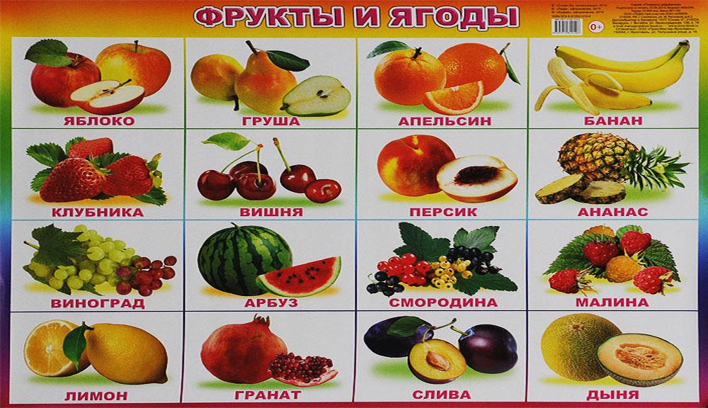 можно список фруктов и ягод с картинками пленишь добром, праздничным