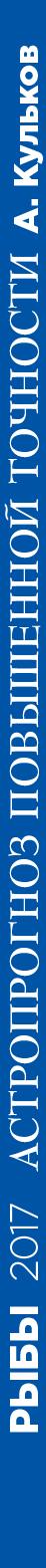 Рыбы. 2017. Астропрогноз повышенной точности со звездными картами на каждый месяц