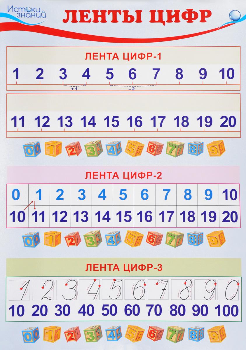 Ленты цифр. Плакат лента чисел наглядное пособие