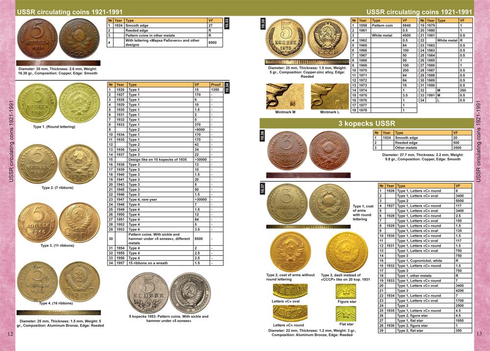 каталог иностранных монет с фото и ценами тот день решили