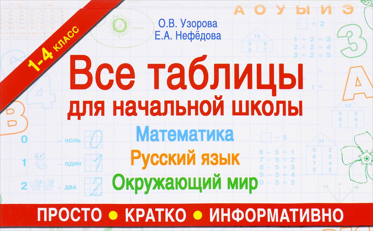 О. В. Узорова, Е. А. Нефедова Математика. Русский язык. Окружающий мир. 1-4 классы. Все таблицы для начальной школы