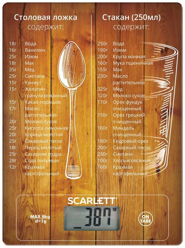 Кухонные весы Scarlett SC-KS57P19, Weights & Measures весы кухонные scarlett sc ks57p15