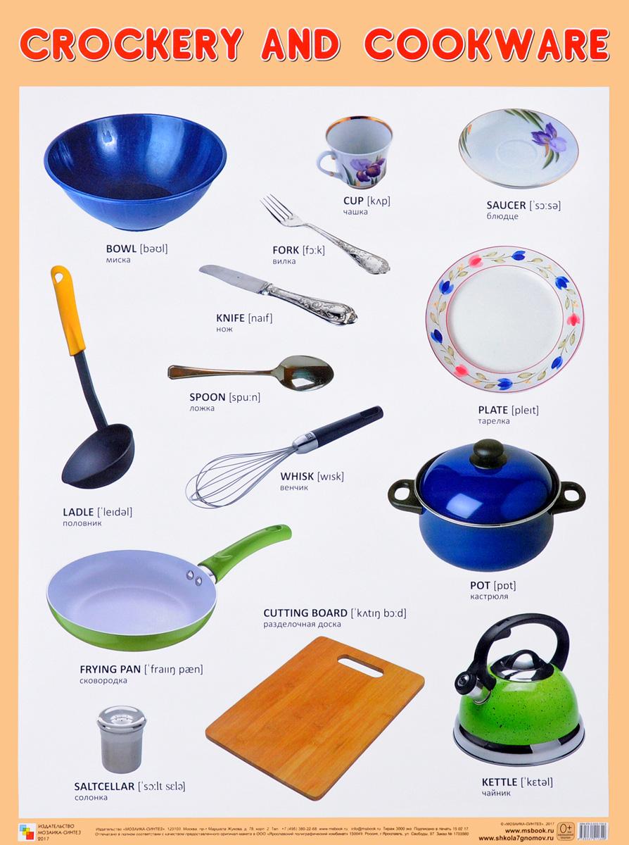 названия кухонных приборов с картинками