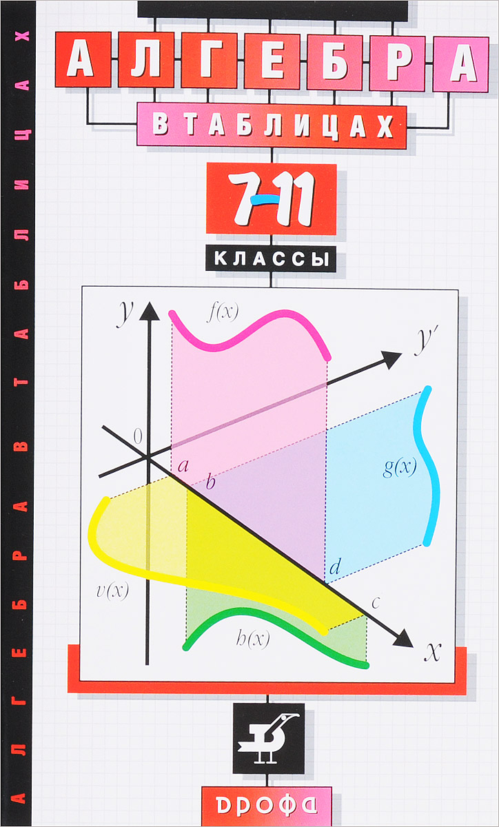 Л. И. Звавич, А. Р. Рязановский Алгебра в таблицах. 7-11 классы. Справочное пособие