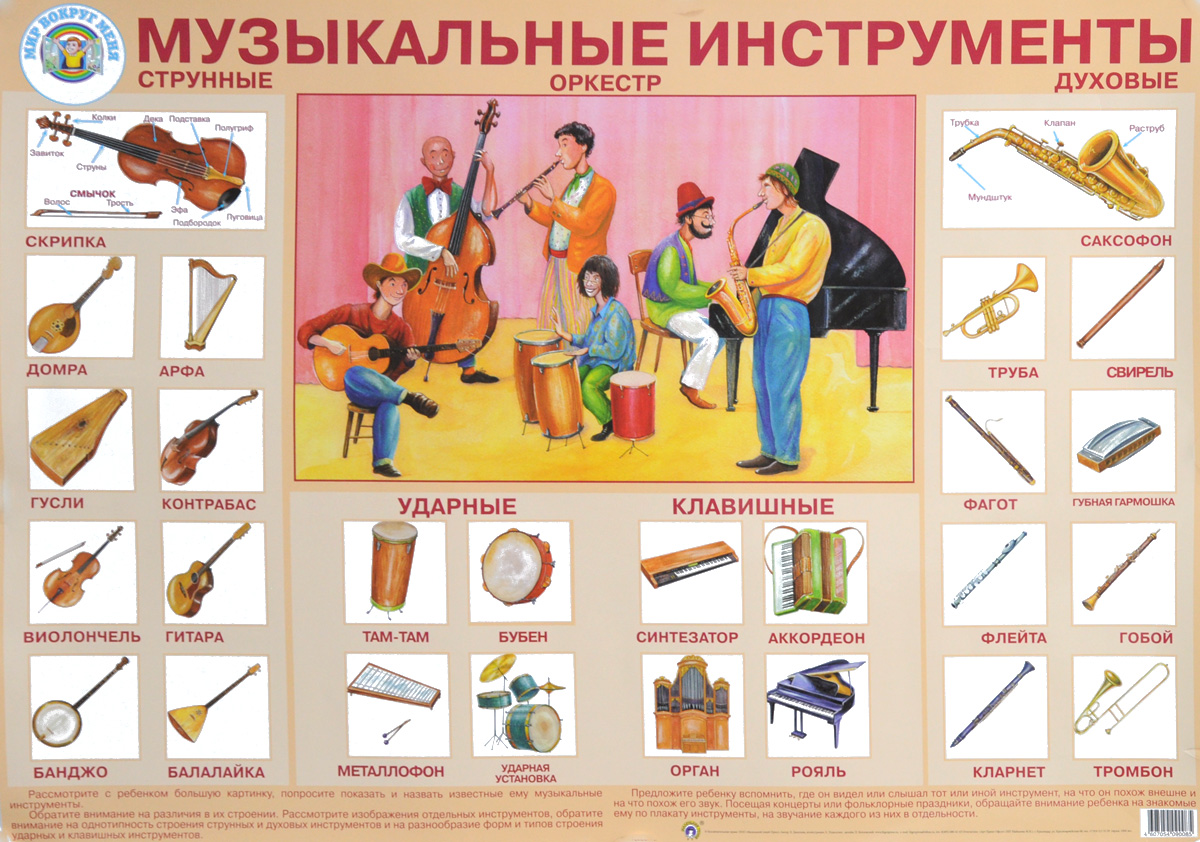 Л. Данилова Музыкальные инструменты. Плакат