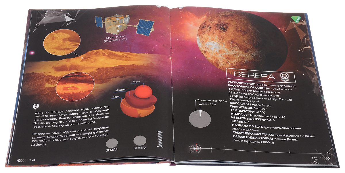 Книга Devar. Космос. 4D Энциклопедия в дополненной реальности