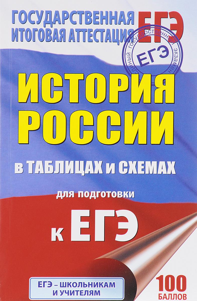 П. А. Баранов История России в таблицах и схемах. 10-11 классы. Справочные материалы