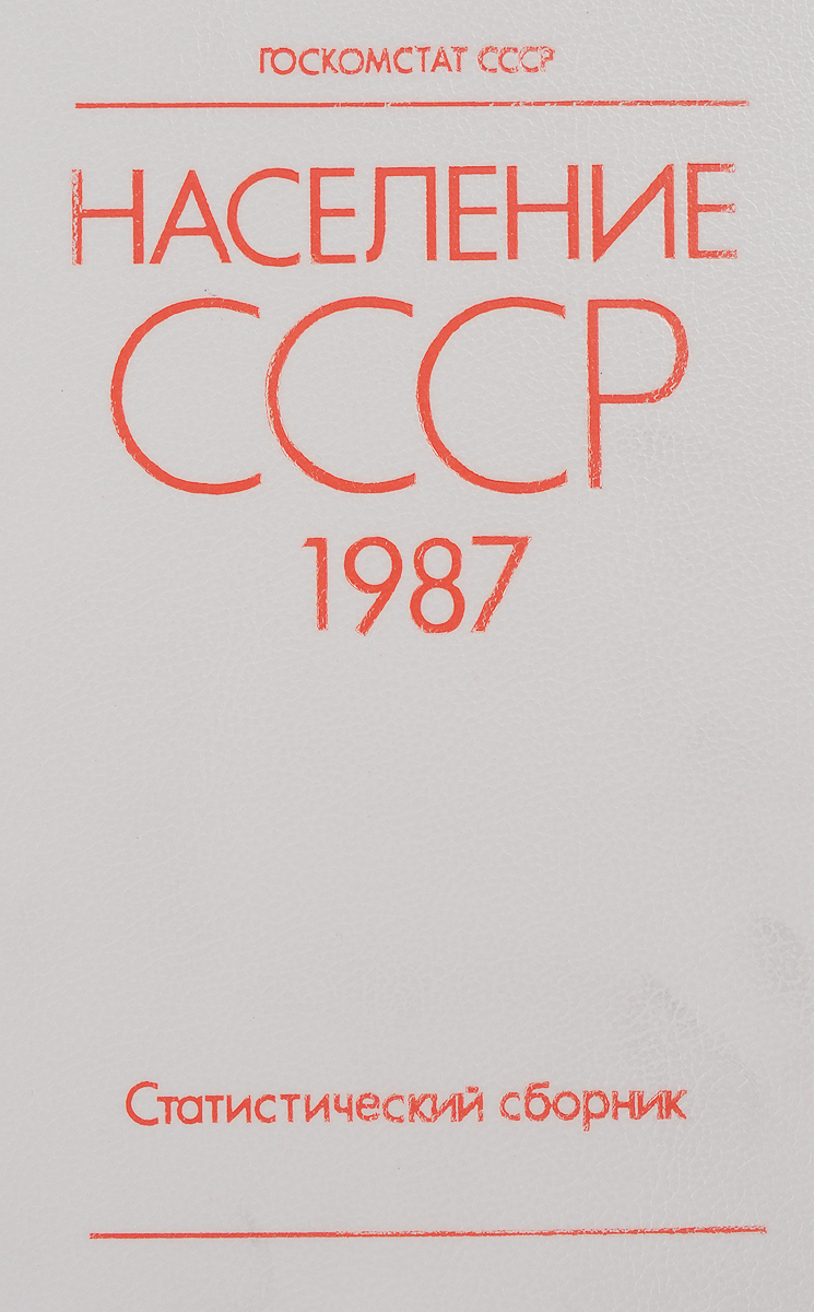 Население СССР 1987
