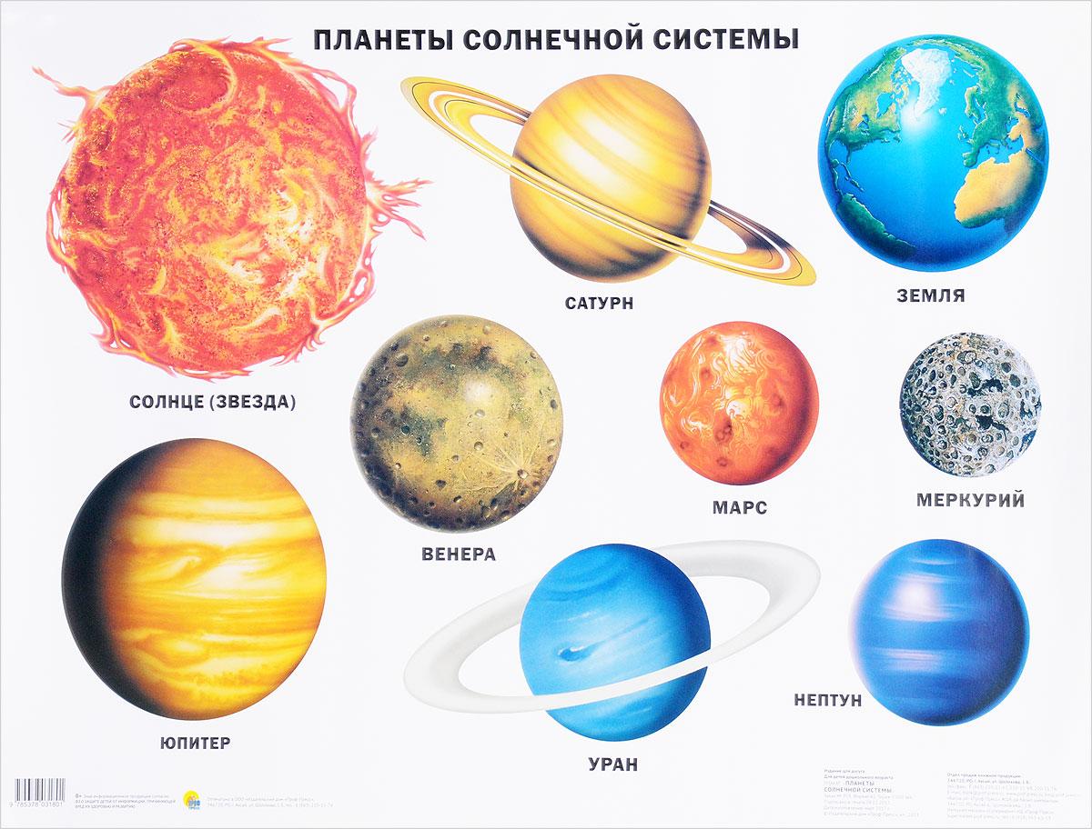 компьютеры почти солнечная система картинка с размерами главное, работать
