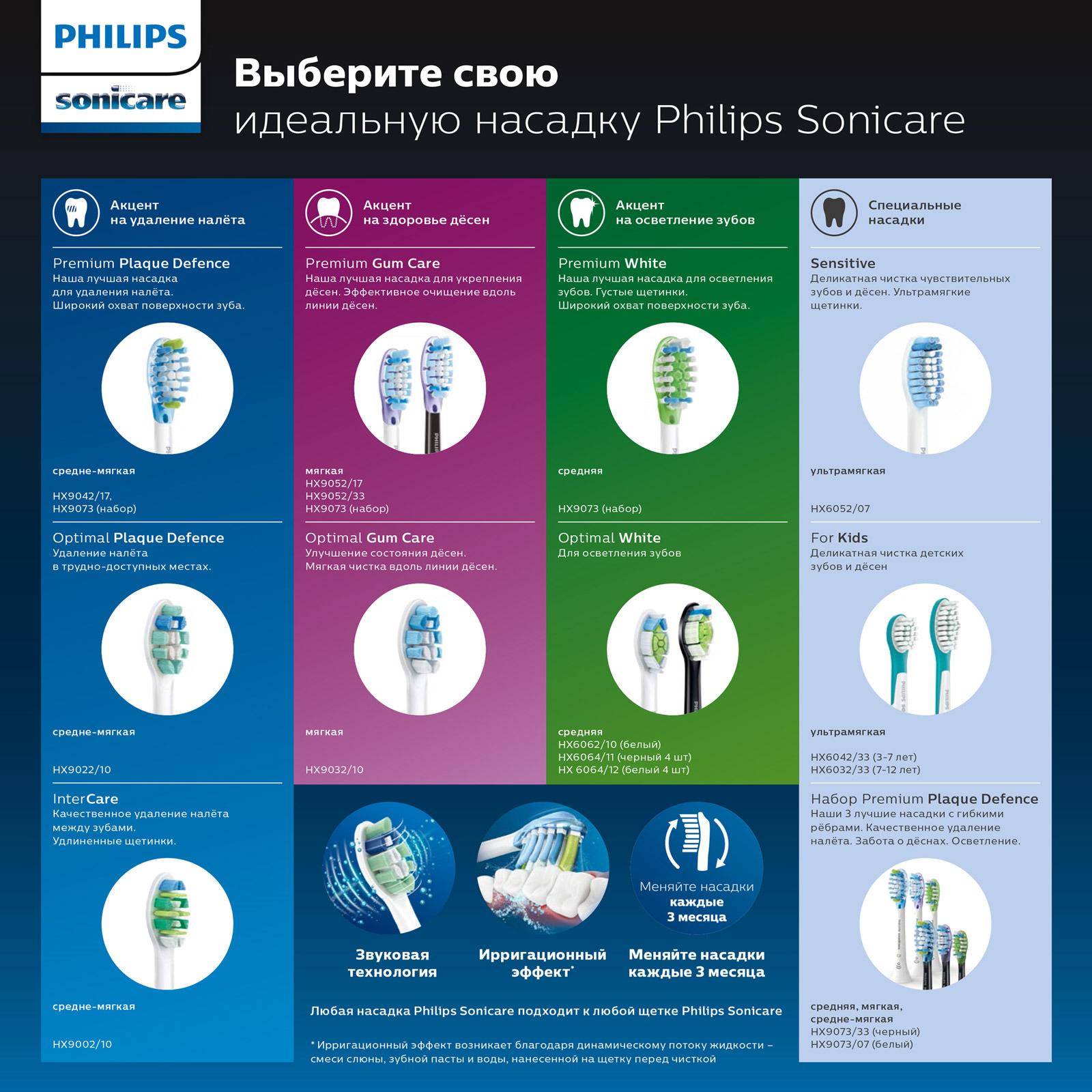 Philips Sonicare HX6232/20 электрическая зубная щетка