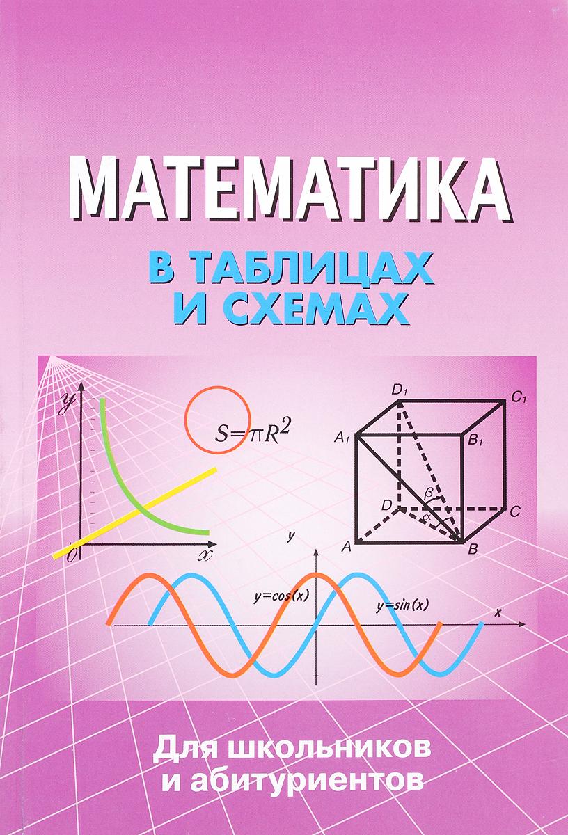 Математика в таблицах и схемах