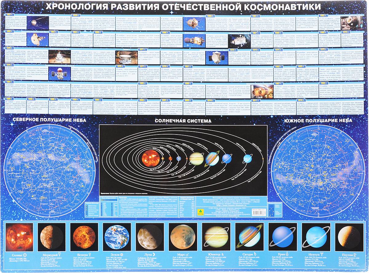 Хронология развития отечественной космонавтики бирюса 133 холодильник б 133