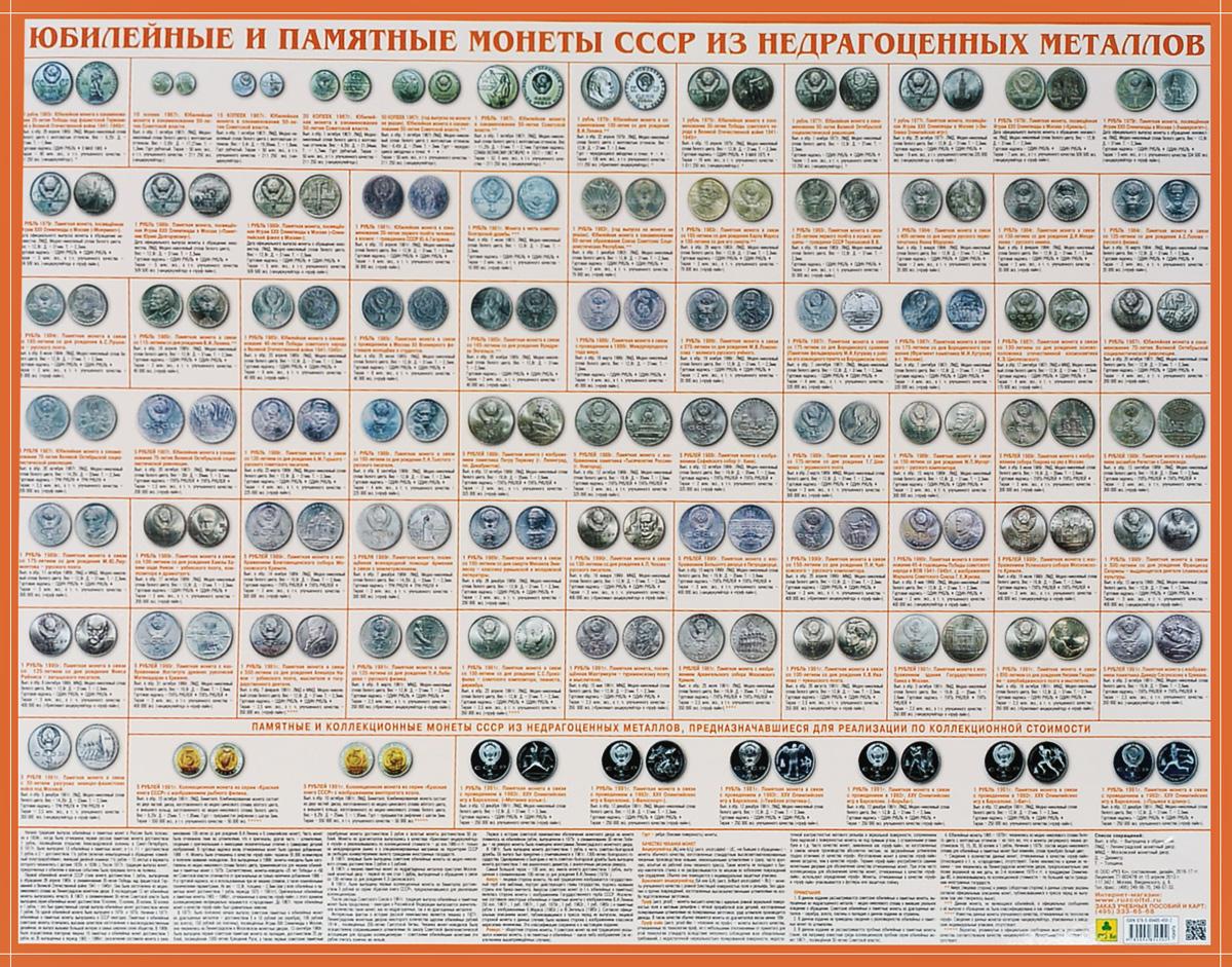 Юбилейные и памятные монеты СССР из недрагоценных металлов юбилейные и памятные монеты ссср 1965 1989