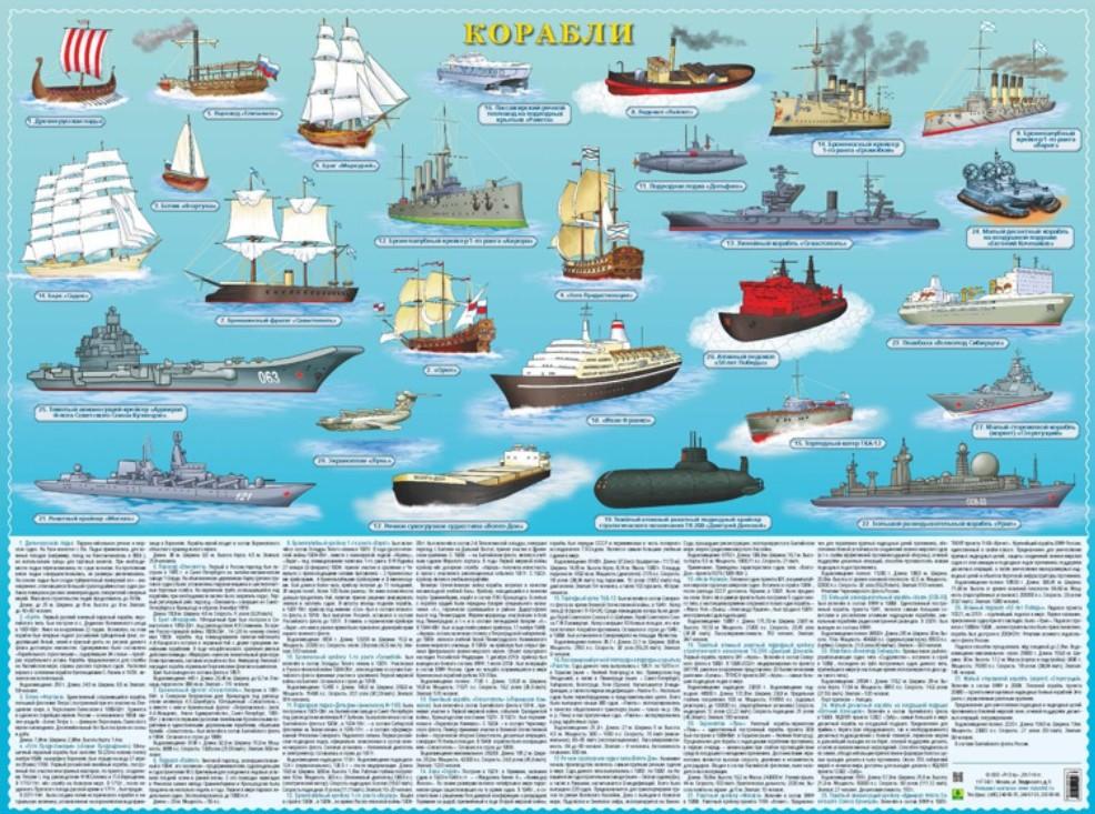Корабли (с 1803 по 2018 г). Плакат бирюса 133 холодильник б 133