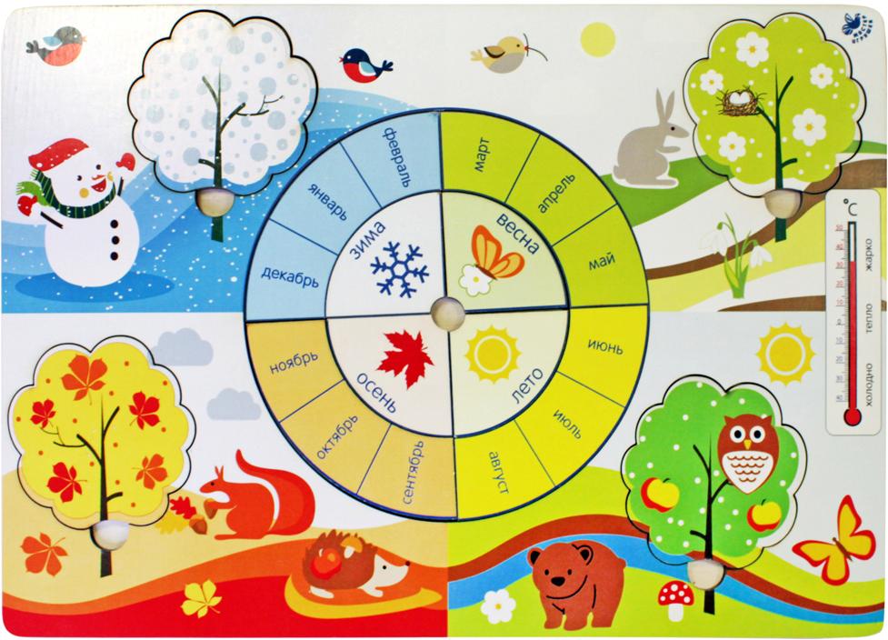 Календарь времена года в картинках