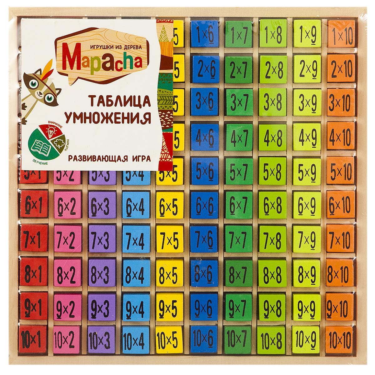 Mapacha Развивающая игра Таблица умножения развивающая игра таблица умножения