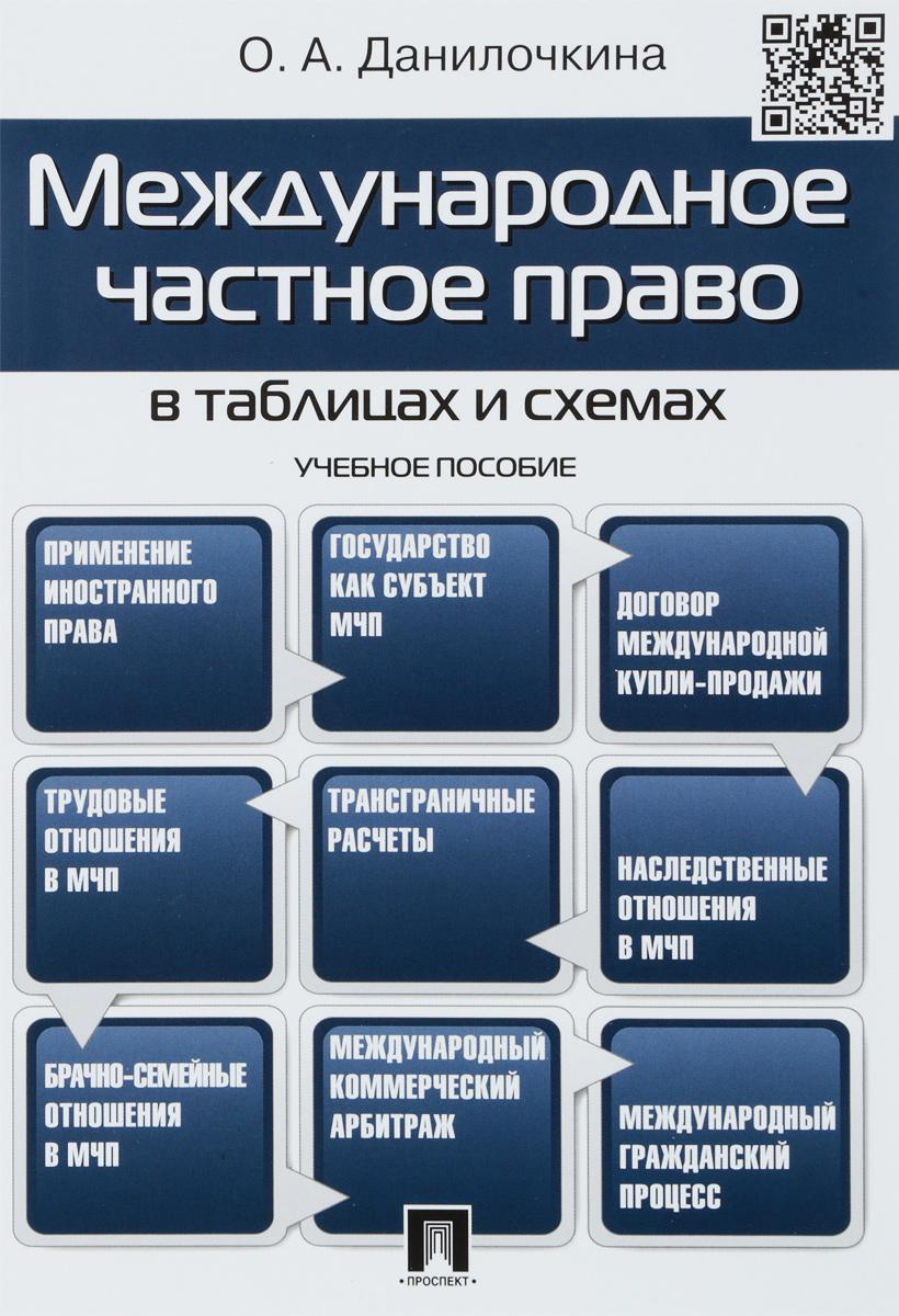 О. А. Данилочкина Международное частное право в таблицах и схемах. Учебное пособие