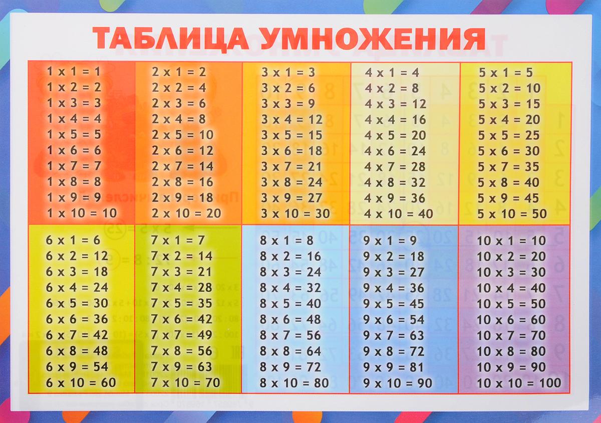 Плакат. Таблица умножения электронный плакат знаток говорящая таблица умножения pl 03 um