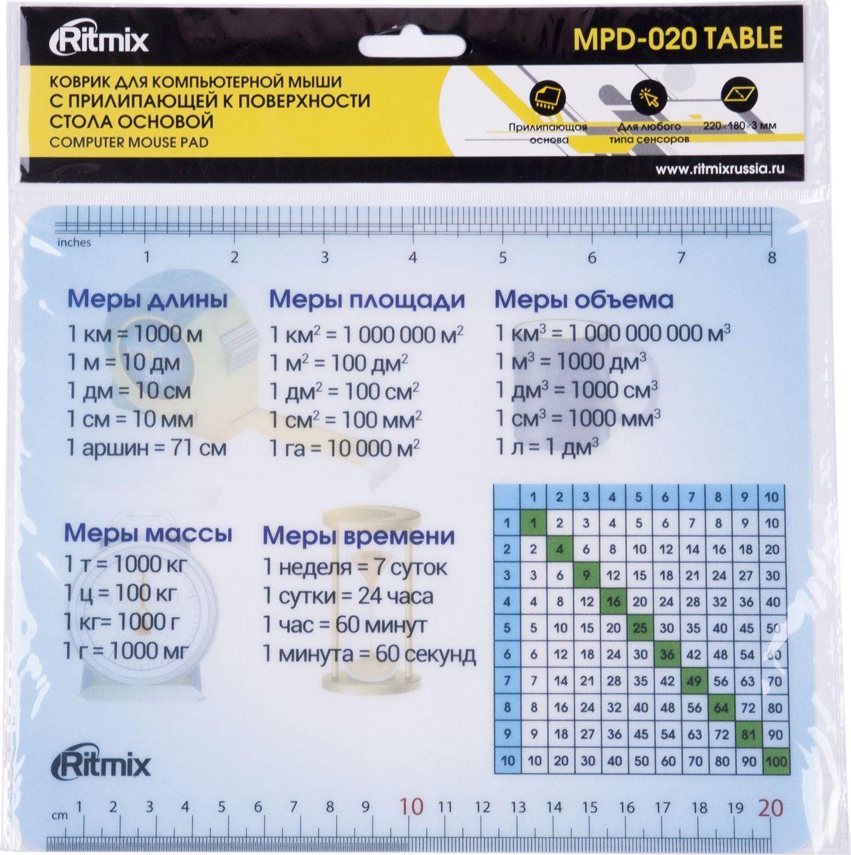 Коврик для мыши Ritmix MPD-020 Table коврик для мыши ritmix mpd 020 action