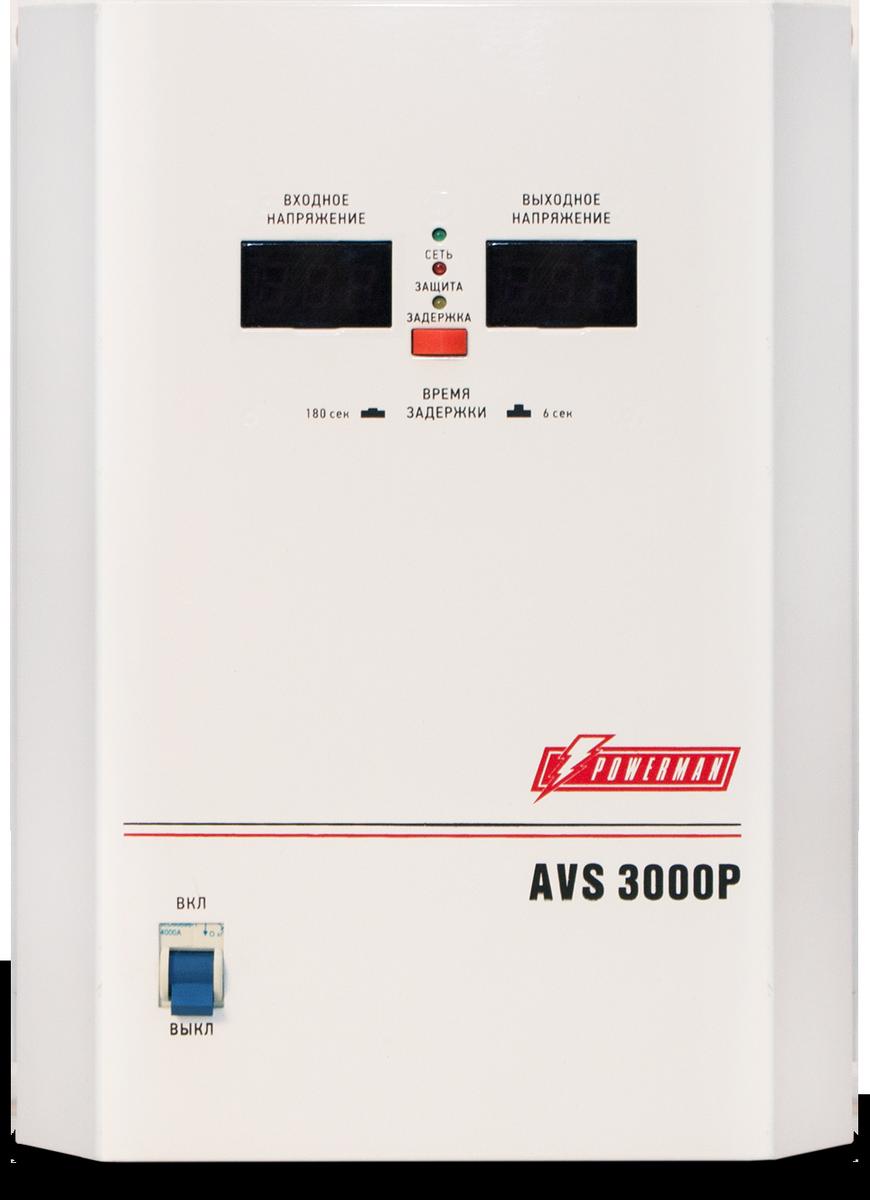 Стабилизатор напряжения Powerman AVS 3000 P, 3000 ВА6049490Powerman AVS 3000P однофазный стабилизатор мощностью 3000ВА. Обеспечивает для подключенного оборудования уровень напряжения 220В (отклонения не превышают допустимые по ГОСТ 32144-2013 Нормы качества электрической энергии). В диапазоне напряжений сети 110В - 260В обеспечивает выходное напряжение 220В ± 8% . При слишком высоком или слишком низком напряжении сети, которое стабилизатор не может компенсировать, а также при значительной перегрузке он отключает нагрузку. Питание нагрузки подключается автоматически при восстановлении напряжения сети до рабочего диапазона, либо при снижении температуры. Подключение, после защитного отключения нагрузки или полного отключения сети, происходит с временной задержкой 6сек / 180сек. Запас мощности и оптимизация конструкции трансформатора позволили не только понизить границу рабочего диапазона, но и повысить уровень мощности, передаваемой в нагрузку при пониженном напряжении сети, а также понизить уровень шума, отказавшись от принудительной вентиляции. Наличие функций защиты обеспечивает безопасную эксплуатацию в непрерывном режиме. Помимо регулировки напряжения стабилизатор значительно снижает уровень импульсных и высокочастотных помех, попадающих в нагрузку.