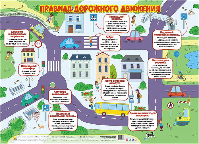 Правила дорожного движения. Плакат плакат правила дорожного движения