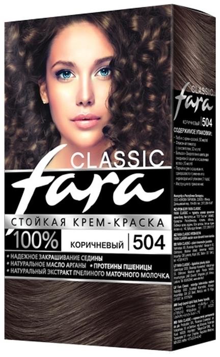 Краска для волос Fara Classic 504 коричневый184837Fara Classic – СТОЙКАЯ крем-краска для волос. Активная формула краски с кондиционирующим компонентом способствует более глубокому проникновению цветовых пигментов в структуру волос, обеспечивая длительную защиту цвета. Протеины пшеницы восстанавливают структуру волос, делая их здоровыми и блестящими. Бальзам «Закрепление цвета» с натуральным экстрактом пчелиного маточного молочка и 100% натуральным маслом Арганы питает окрашенные волосы изнутри и восстанавливает их по всей длине. НАДЕЖНОЕ ЗАКРАШИВАНИЕ СЕДИНЫ СТОЙКИЙ, СИЯЮЩИЙ, ЯРКИЙ ЦВЕТ МЯГКИЕ И ЭЛАСТИЧНЫЕ ВОЛОСЫ ПОСЛЕ ОКРАШИВАНИЯ.