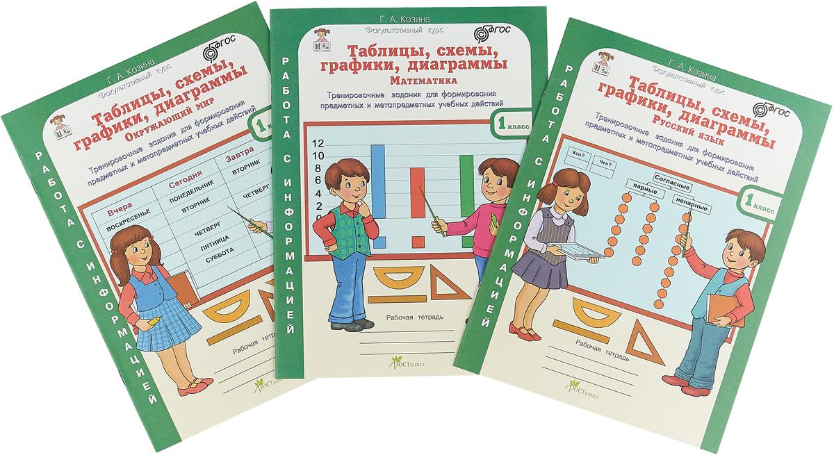 Г.А. Козина Таблицы, схемы, графики, диаграммы. Русский язык. Математика. Окружающий мир. 1 класс